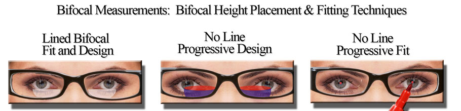 af1c8424cb0 A lined bifocal should set within 1.5mm above or below where the lower  eyelashes leave the eyelid. If the bifocal sets higher than this